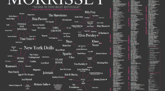 MORRISSEY – Musical Influences & Favourite ArtistsSongsLPs [FULL EDITION POSTER PRINT]